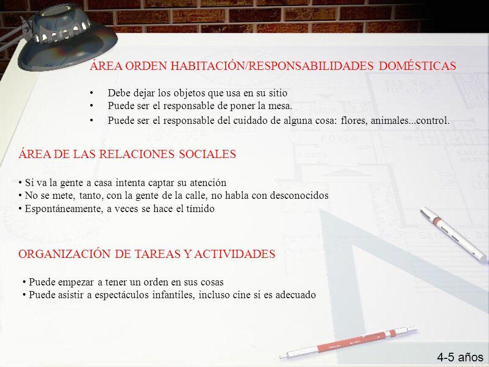 ÁREA ORDEN HABITACIÓN/RESPONSABILIDADES DOMÉSTICAS