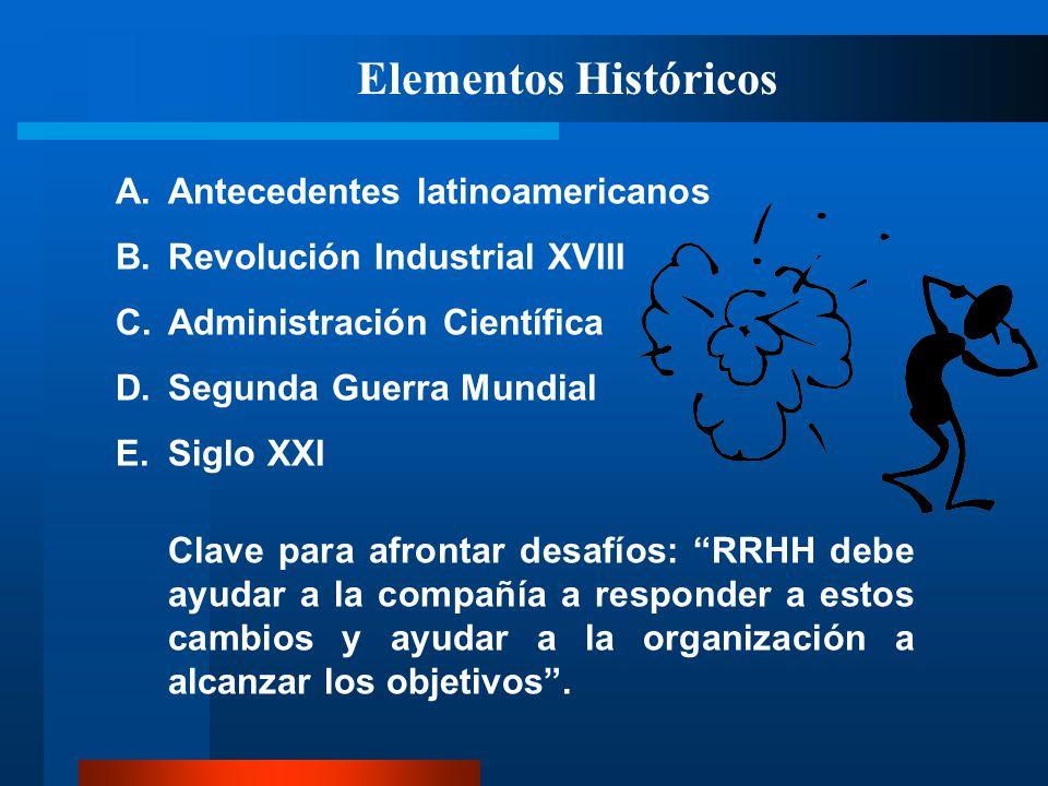 Elementos Históricos Antecedentes latinoamericanos