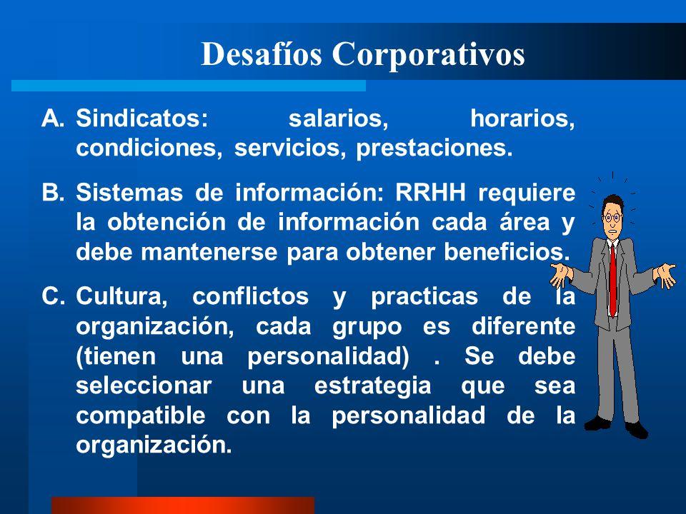 Desafíos Corporativos