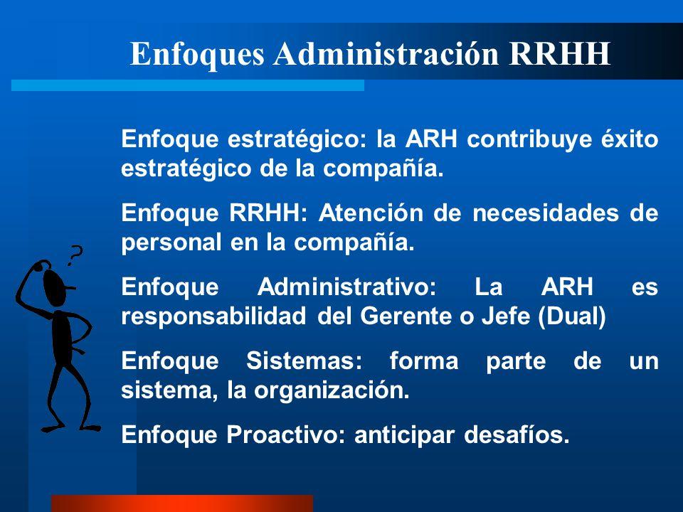 Enfoques Administración RRHH