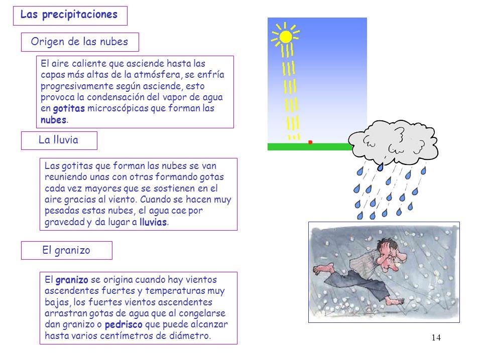 Las precipitaciones Origen de las nubes La lluvia El granizo