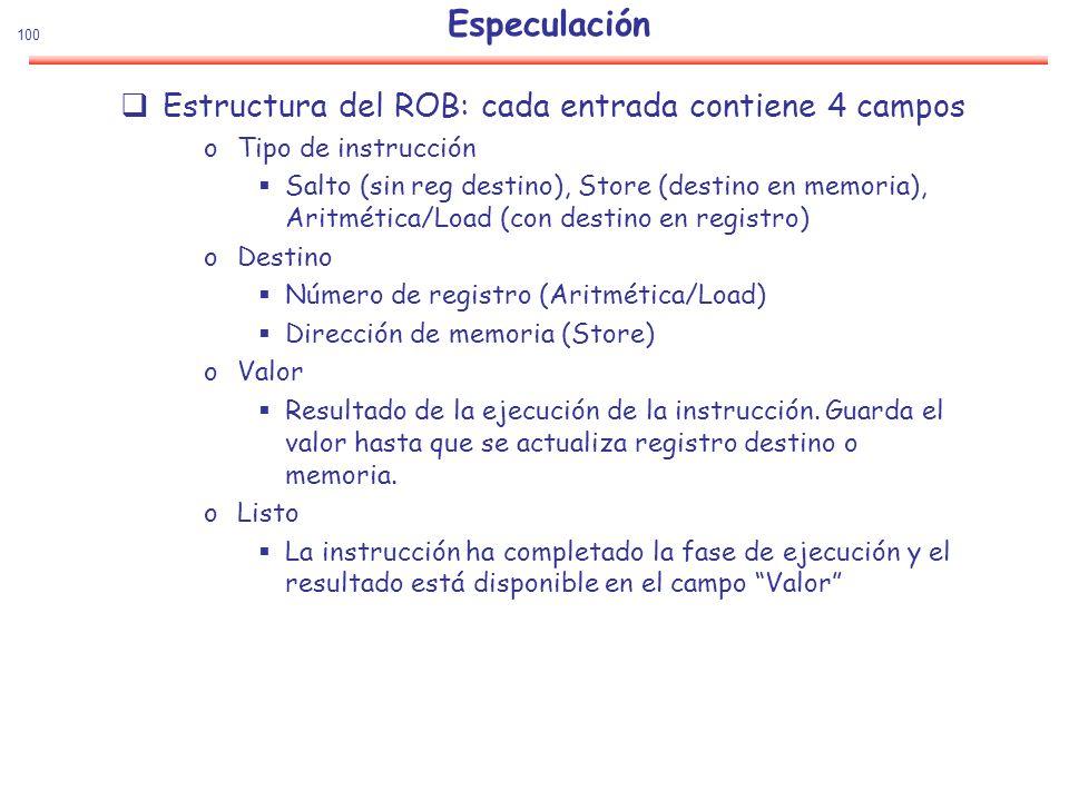 Especulación Estructura del ROB: cada entrada contiene 4 campos