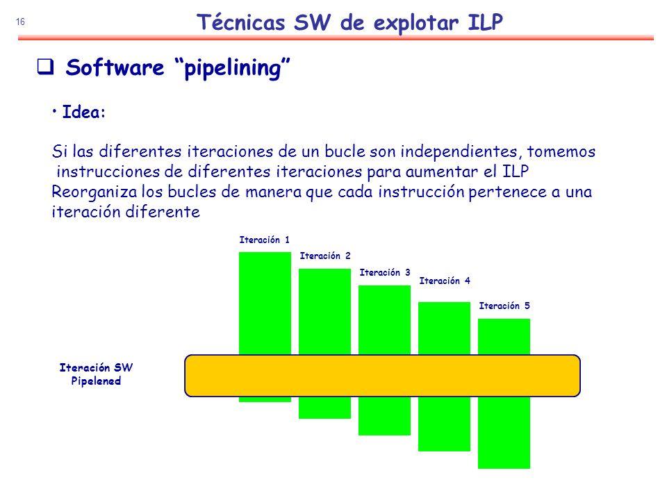Técnicas SW de explotar ILP