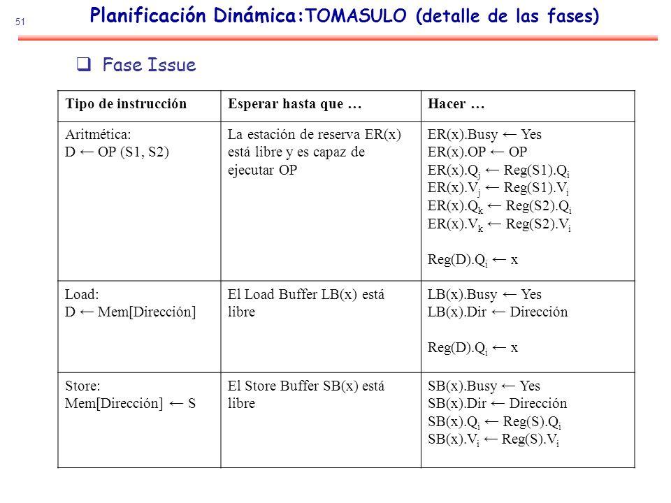 Planificación Dinámica:TOMASULO (detalle de las fases)