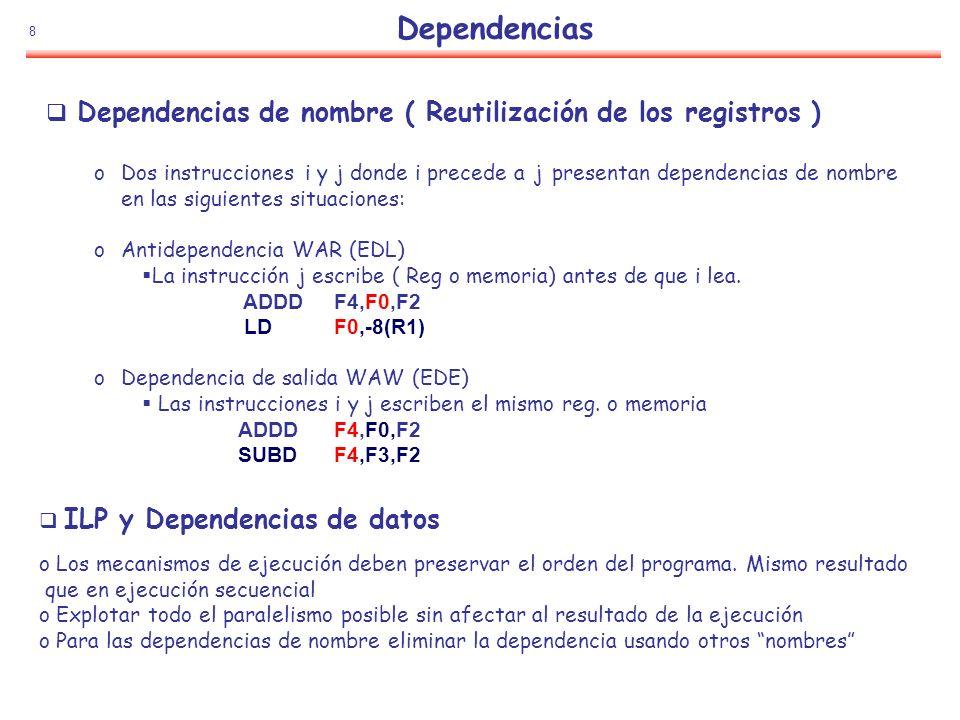 Dependencias Dependencias de nombre ( Reutilización de los registros )