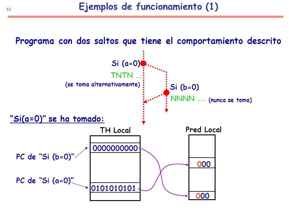 Ejemplos de funcionamiento (1)