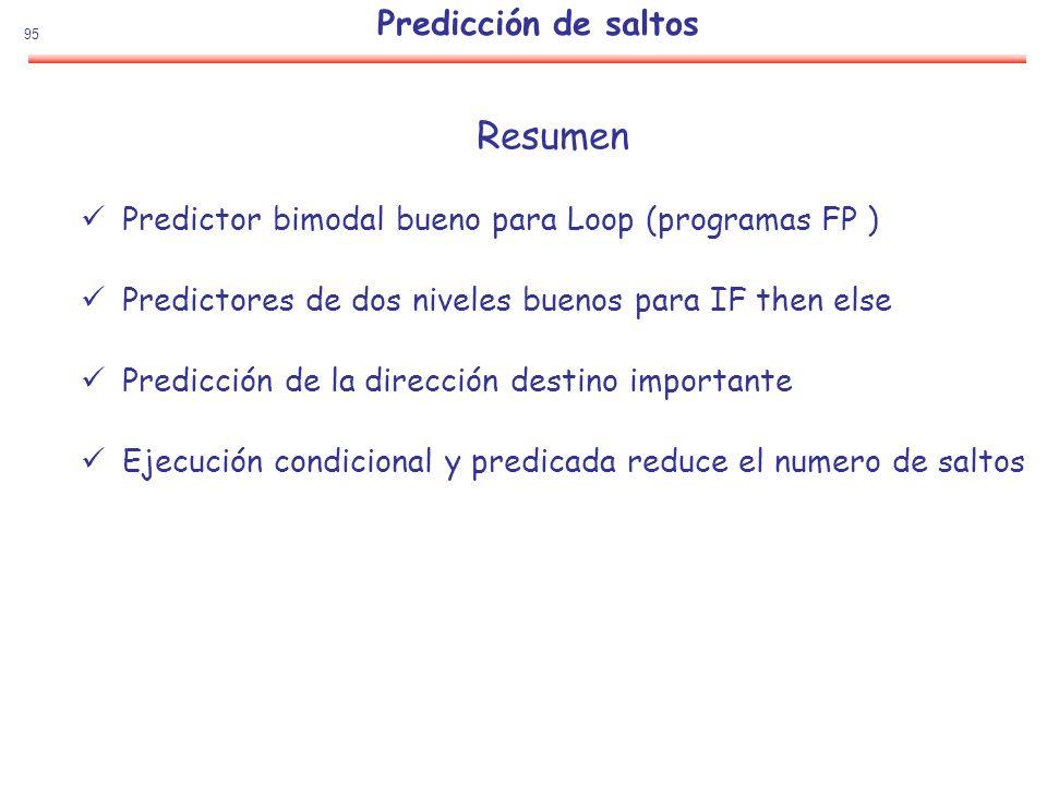Resumen Predicción de saltos