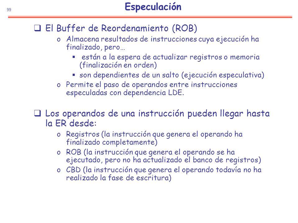 Especulación El Buffer de Reordenamiento (ROB)