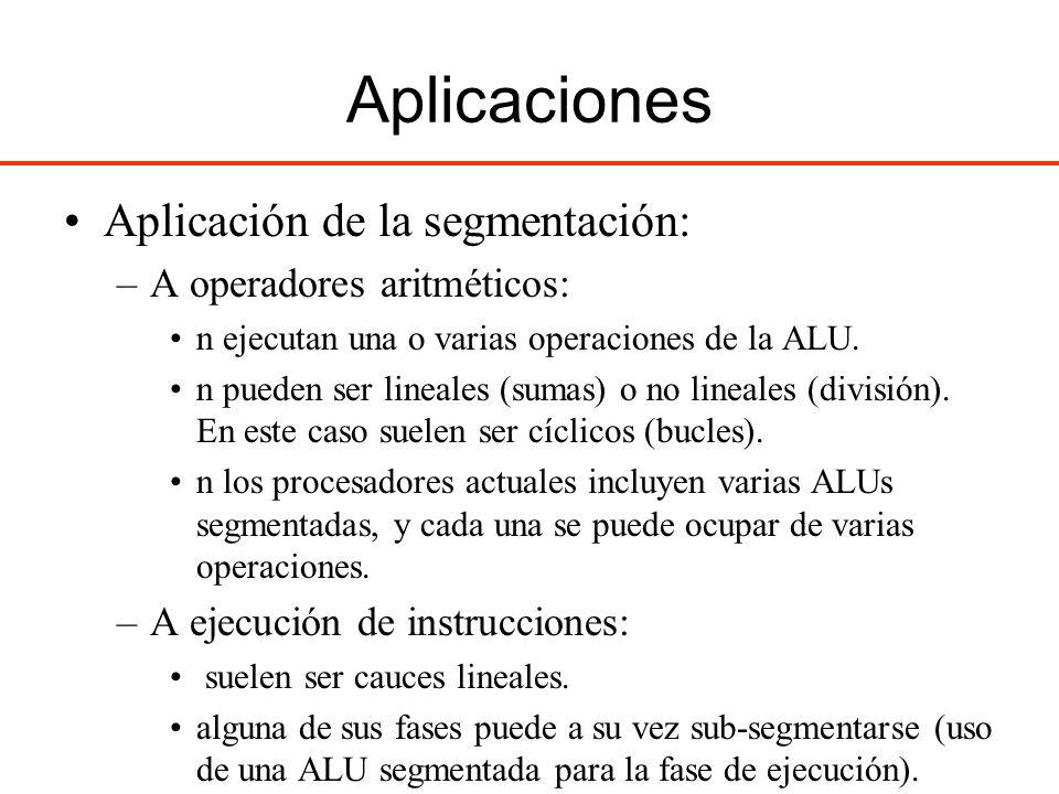 Aplicaciones Aplicación de la segmentación: A operadores aritméticos: