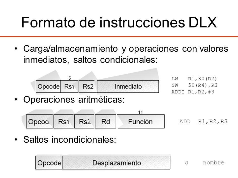 Formato de instrucciones DLX