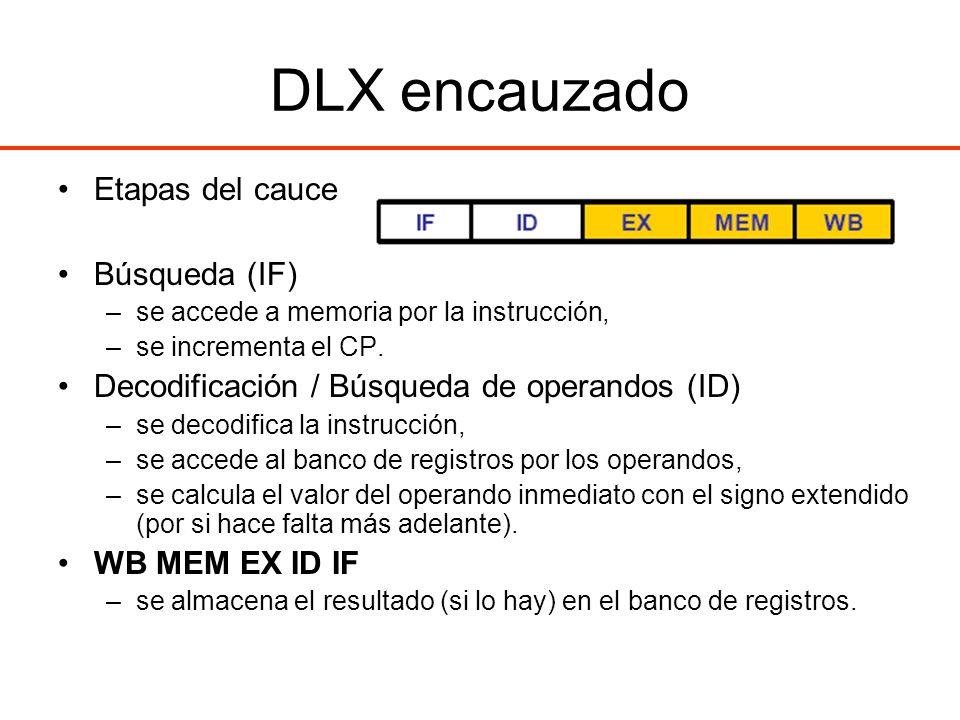 DLX encauzado Etapas del cauce Búsqueda (IF)