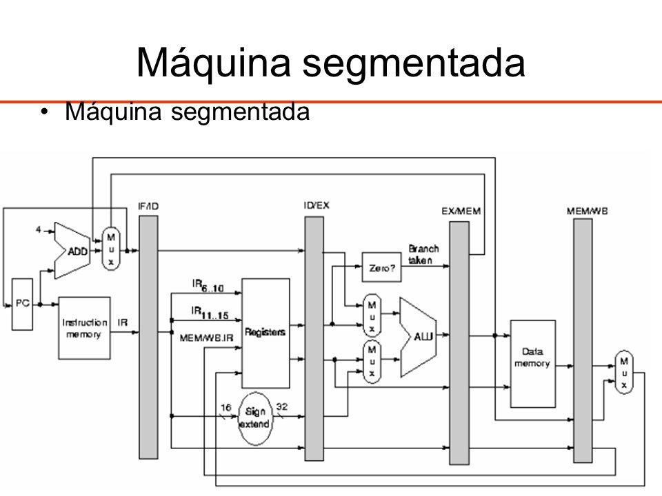 Máquina segmentada Máquina segmentada