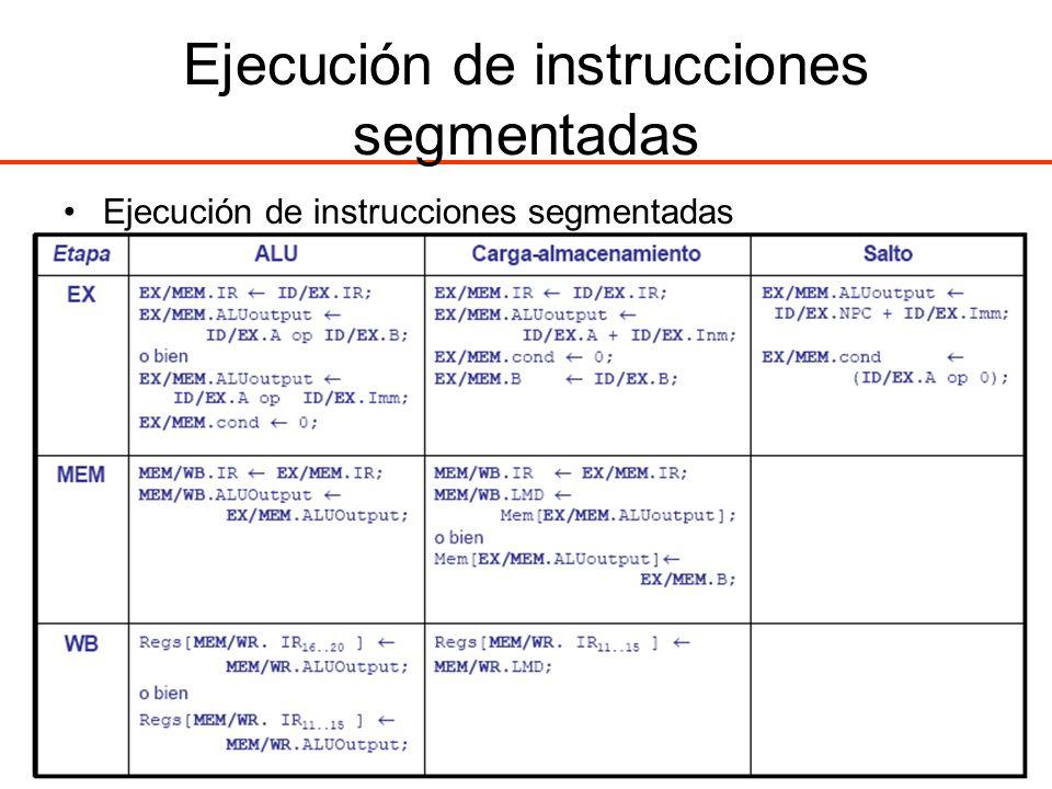 Ejecución de instrucciones segmentadas