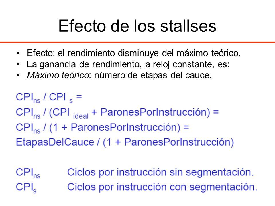 Efecto de los stallses Efecto: el rendimiento disminuye del máximo teórico. La ganancia de rendimiento, a reloj constante, es: