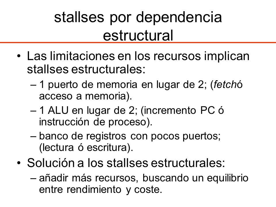 stallses por dependencia estructural