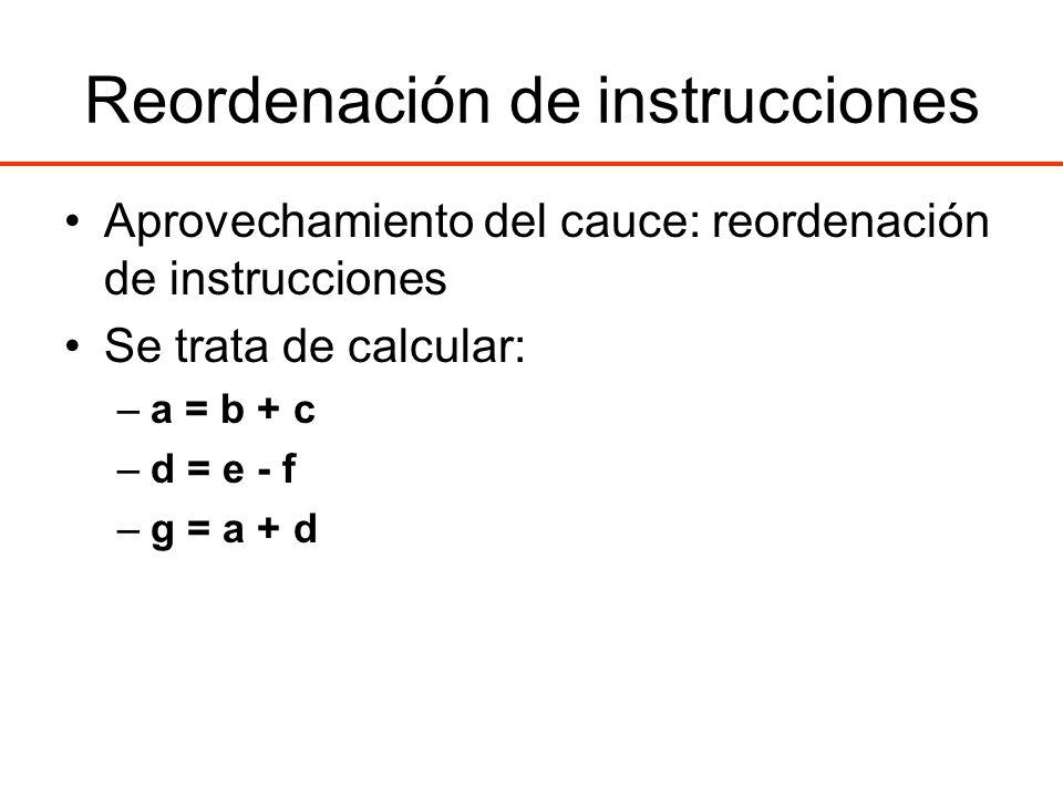 Reordenación de instrucciones