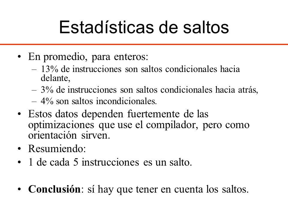 Estadísticas de saltos