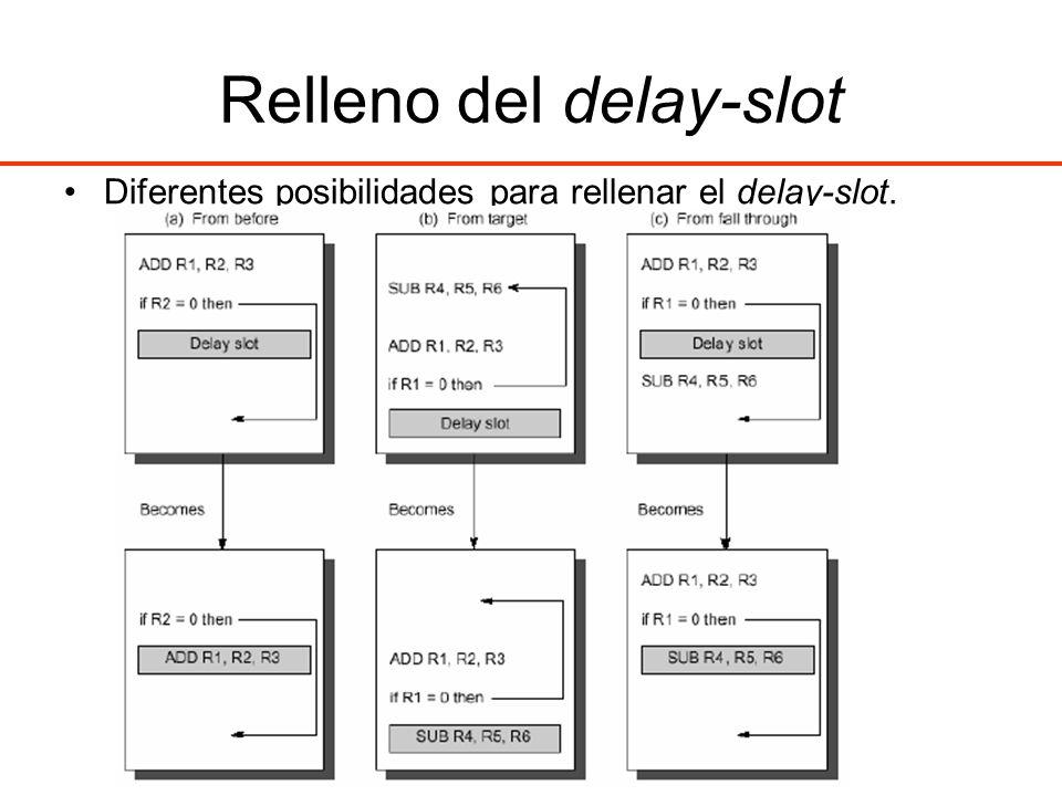 Relleno del delay-slot