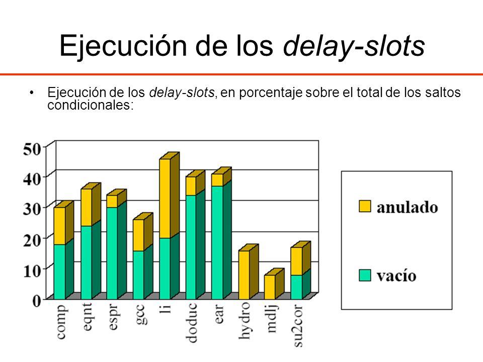 Ejecución de los delay-slots