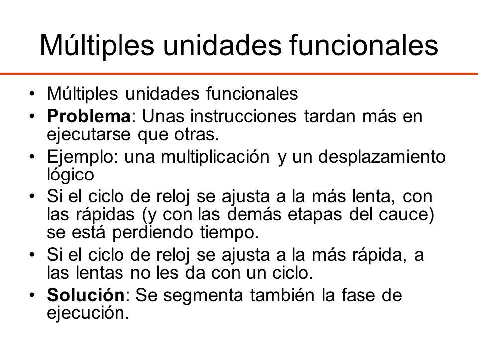 Múltiples unidades funcionales