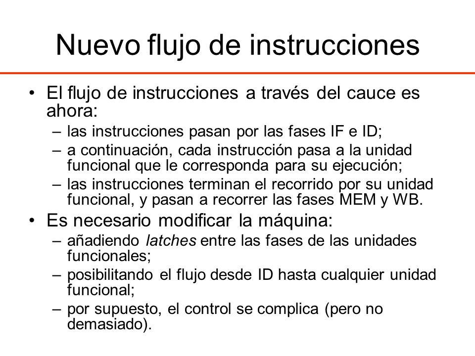 Nuevo flujo de instrucciones