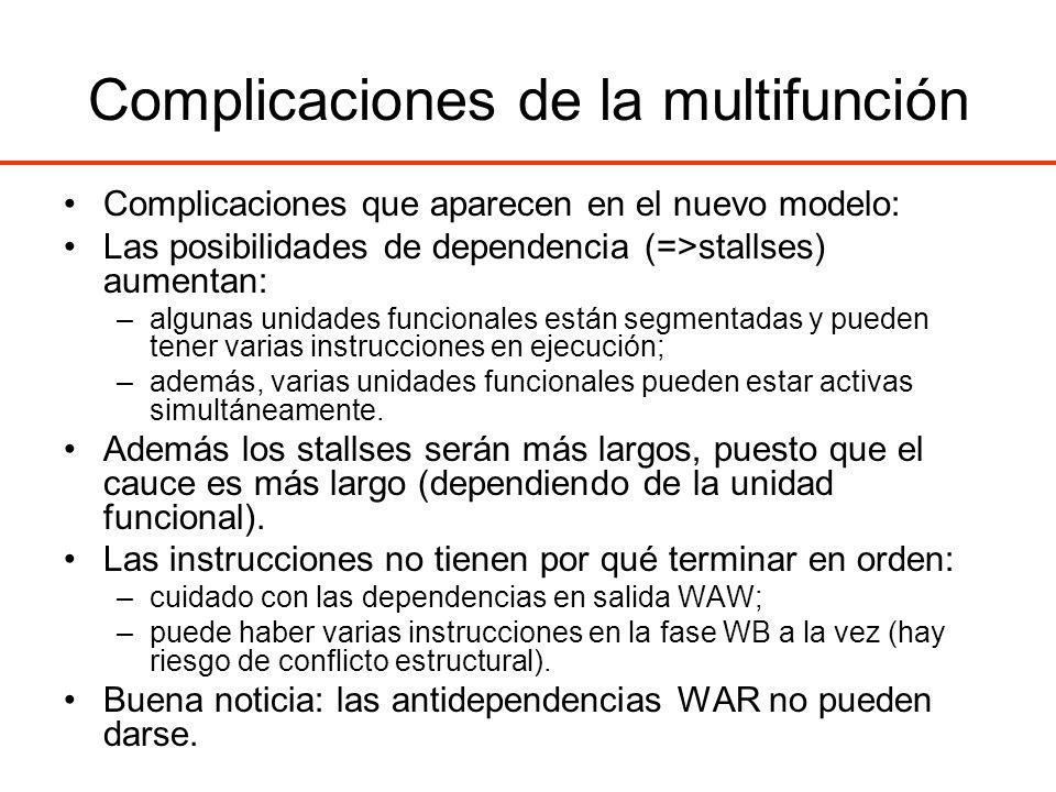Complicaciones de la multifunción