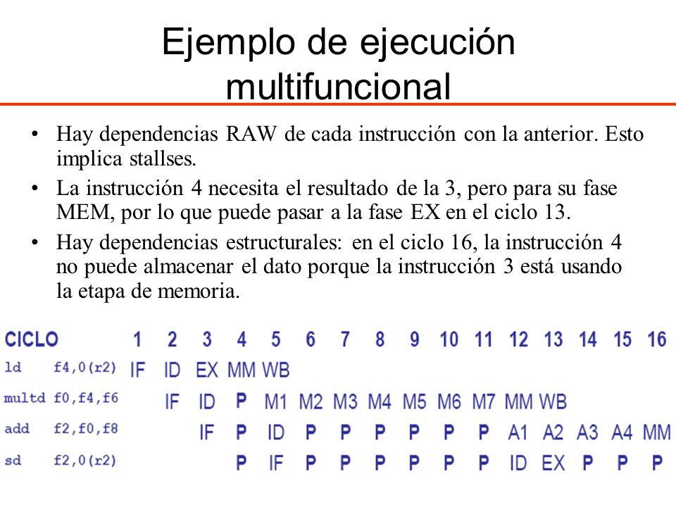 Ejemplo de ejecución multifuncional
