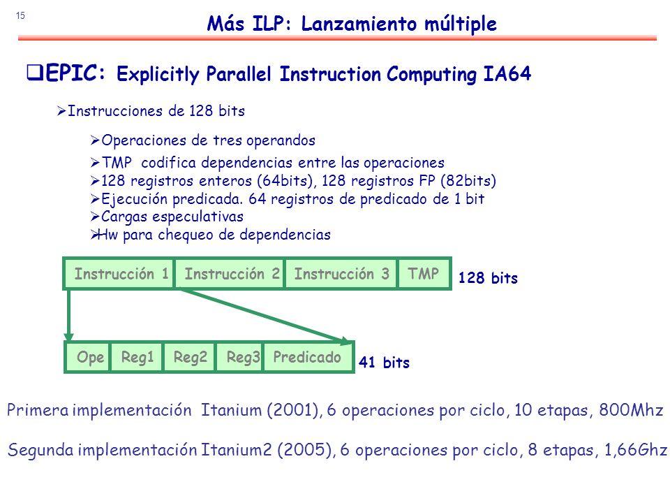 Más ILP: Lanzamiento múltiple