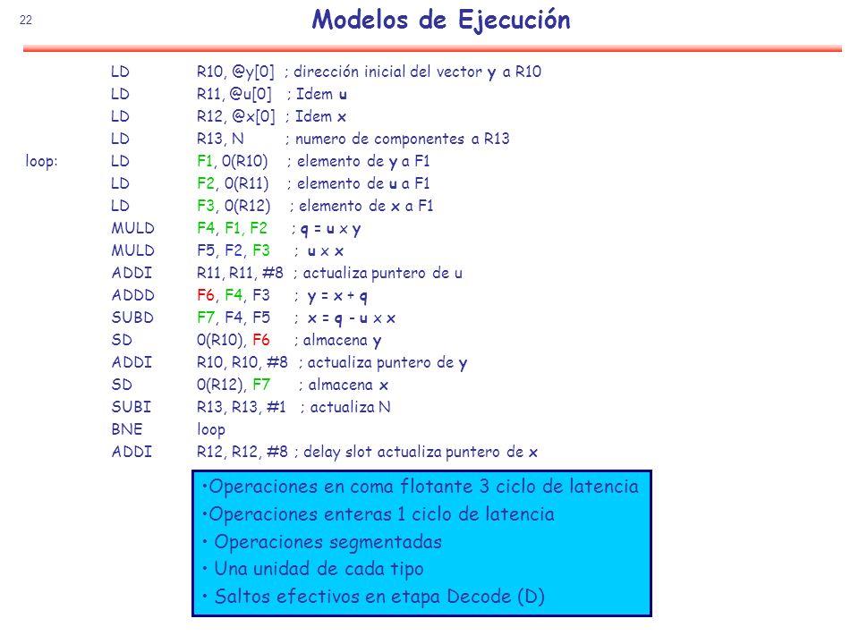 Modelos de Ejecución Operaciones en coma flotante 3 ciclo de latencia