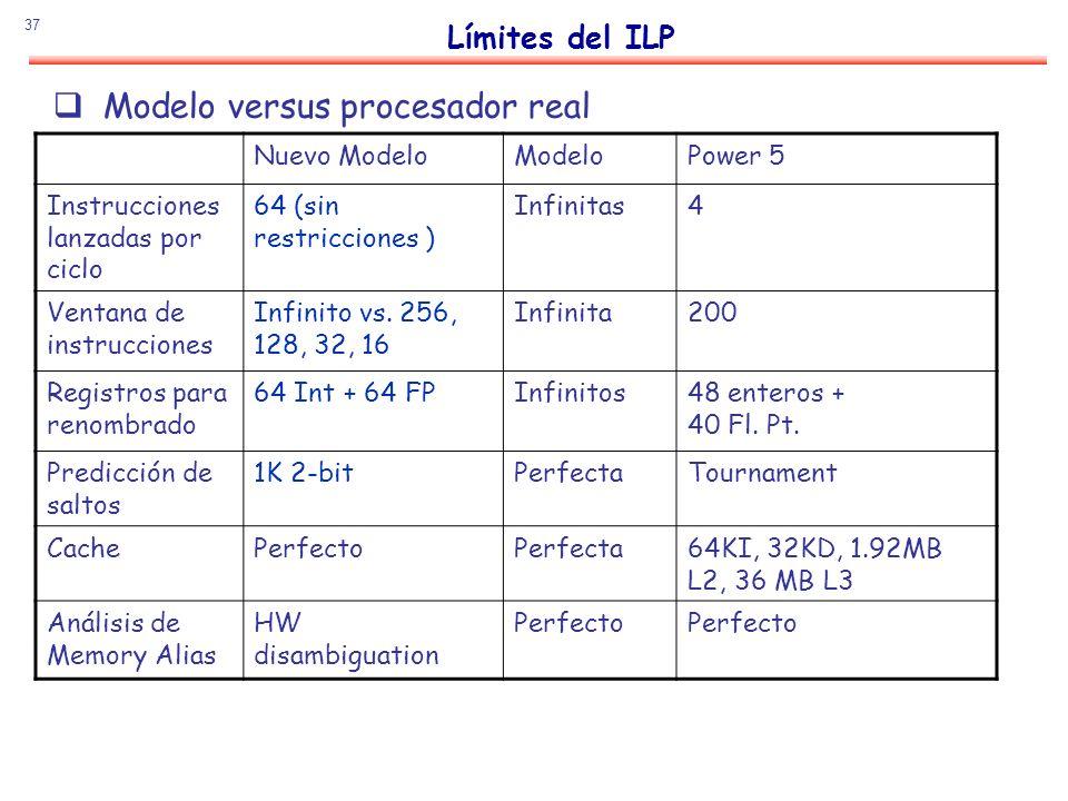 Modelo versus procesador real