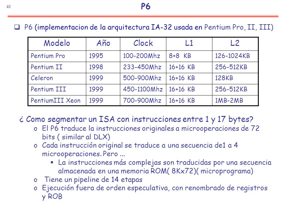 P6 P6 (implementacion de la arquitectura IA-32 usada en Pentium Pro, II, III) Modelo. Año. Clock.