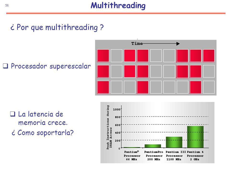 Multithreading ¿ Por que multithreading Procesador superescalar