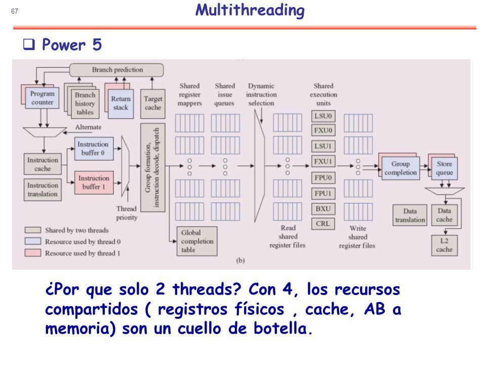 MultithreadingPower 5.¿Por que solo 2 threads.
