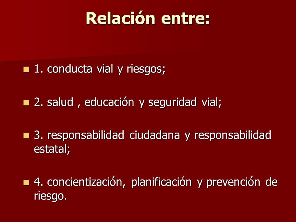 Relación entre: 1. conducta vial y riesgos;