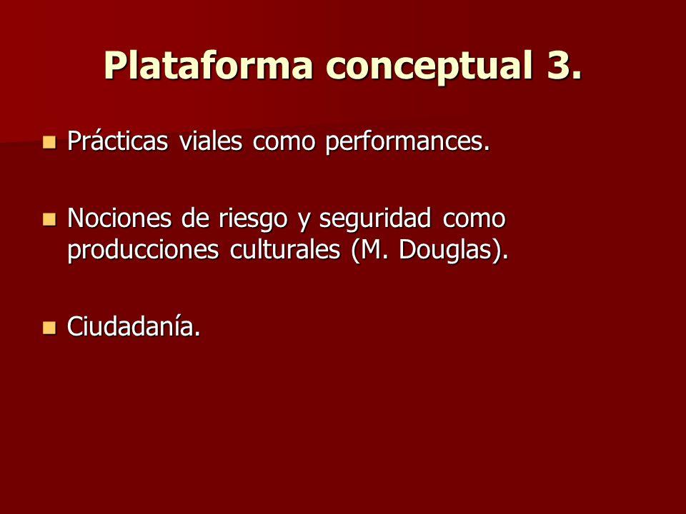 Plataforma conceptual 3.