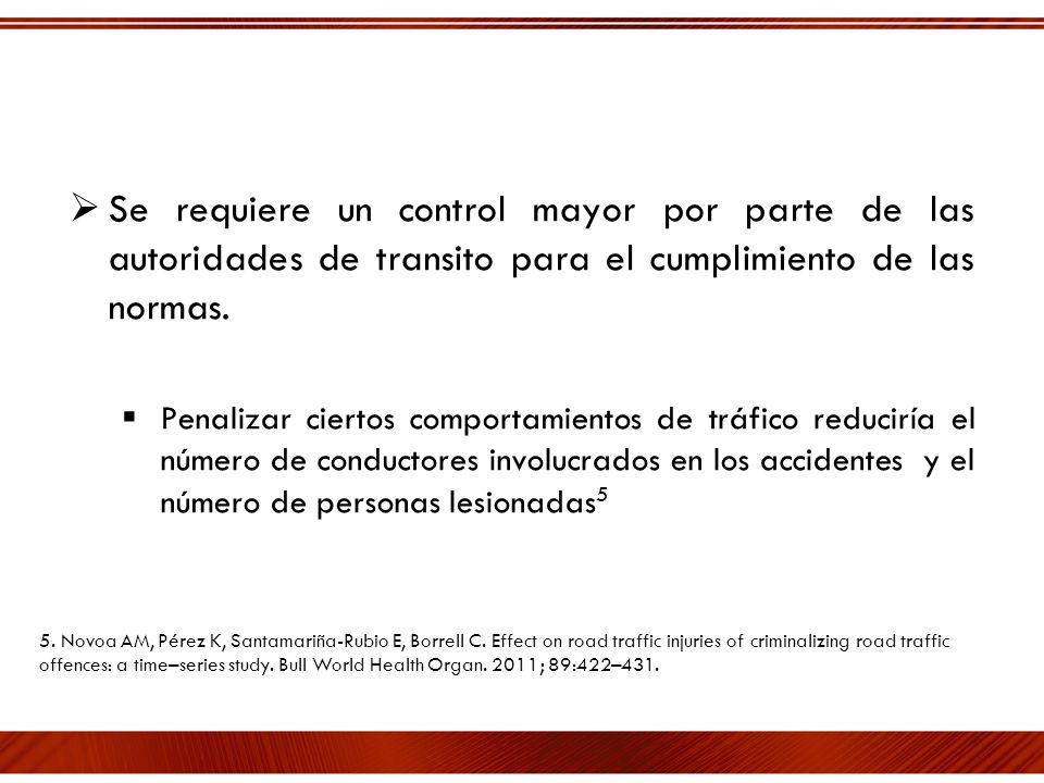 Se requiere un control mayor por parte de las autoridades de transito para el cumplimiento de las normas.