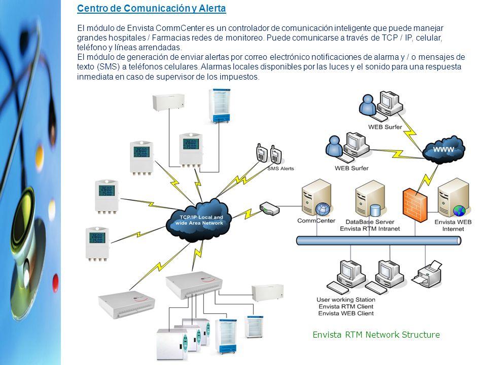 Envista RTM Network Structure