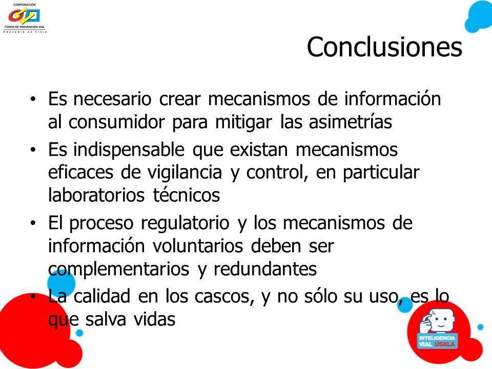 Conclusiones Es necesario crear mecanismos de información al consumidor para mitigar las asimetrías.