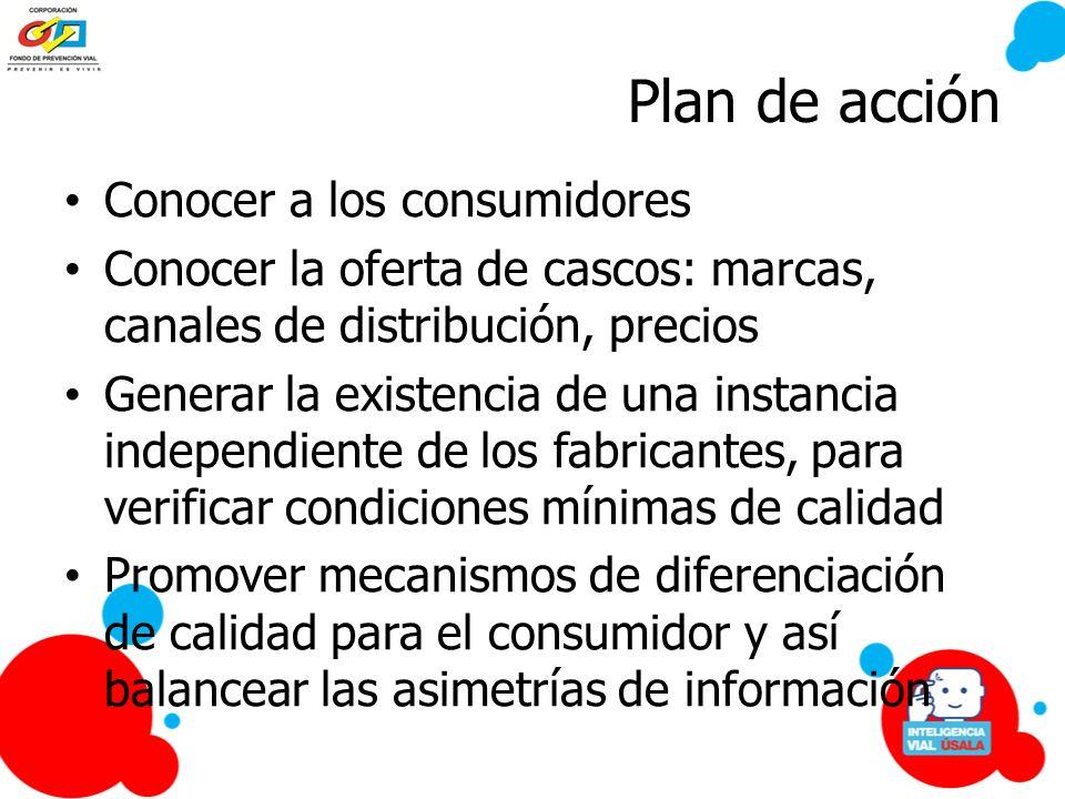 Plan de acción Conocer a los consumidores