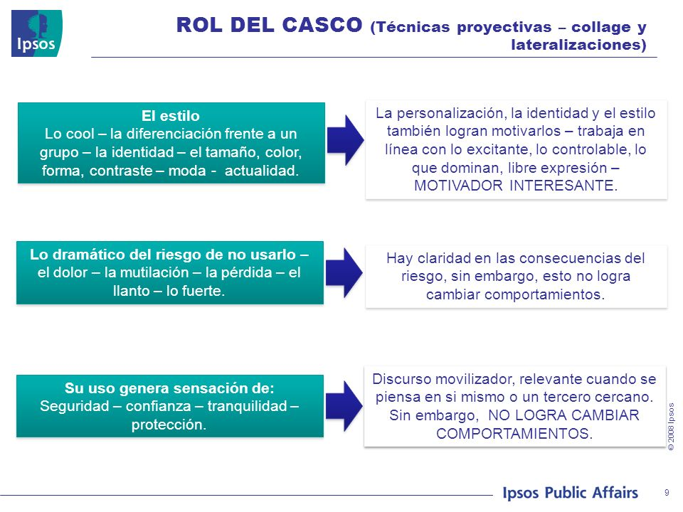 ROL DEL CASCO (Técnicas proyectivas – collage y lateralizaciones)