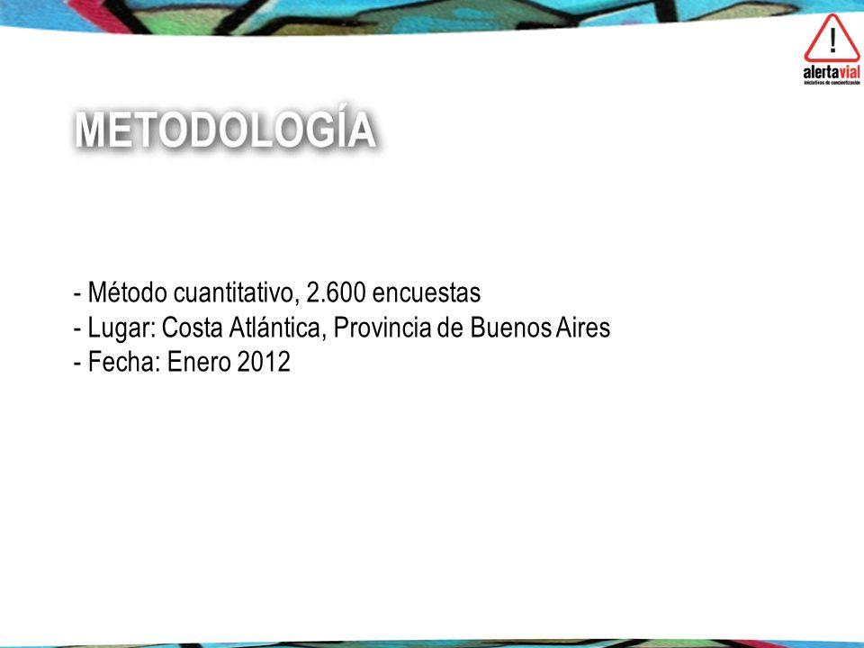- Método cuantitativo, 2.600 encuestas