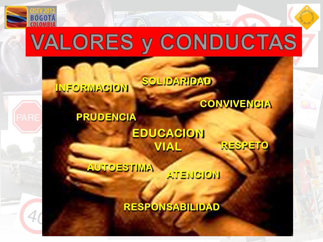 VALORES y CONDUCTAS EDUCACION VIAL SOLIDARIDAD INFORMACION CONVIVENCIA