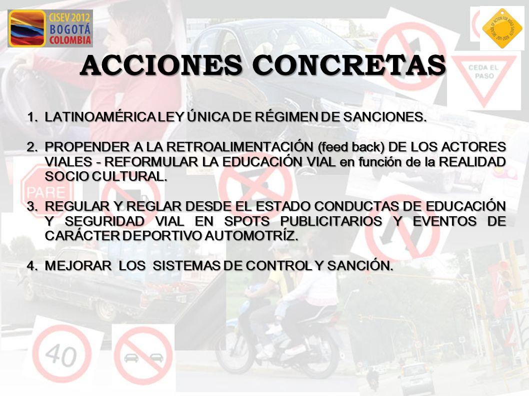 ACCIONES CONCRETAS LATINOAMÉRICA LEY ÚNICA DE RÉGIMEN DE SANCIONES.