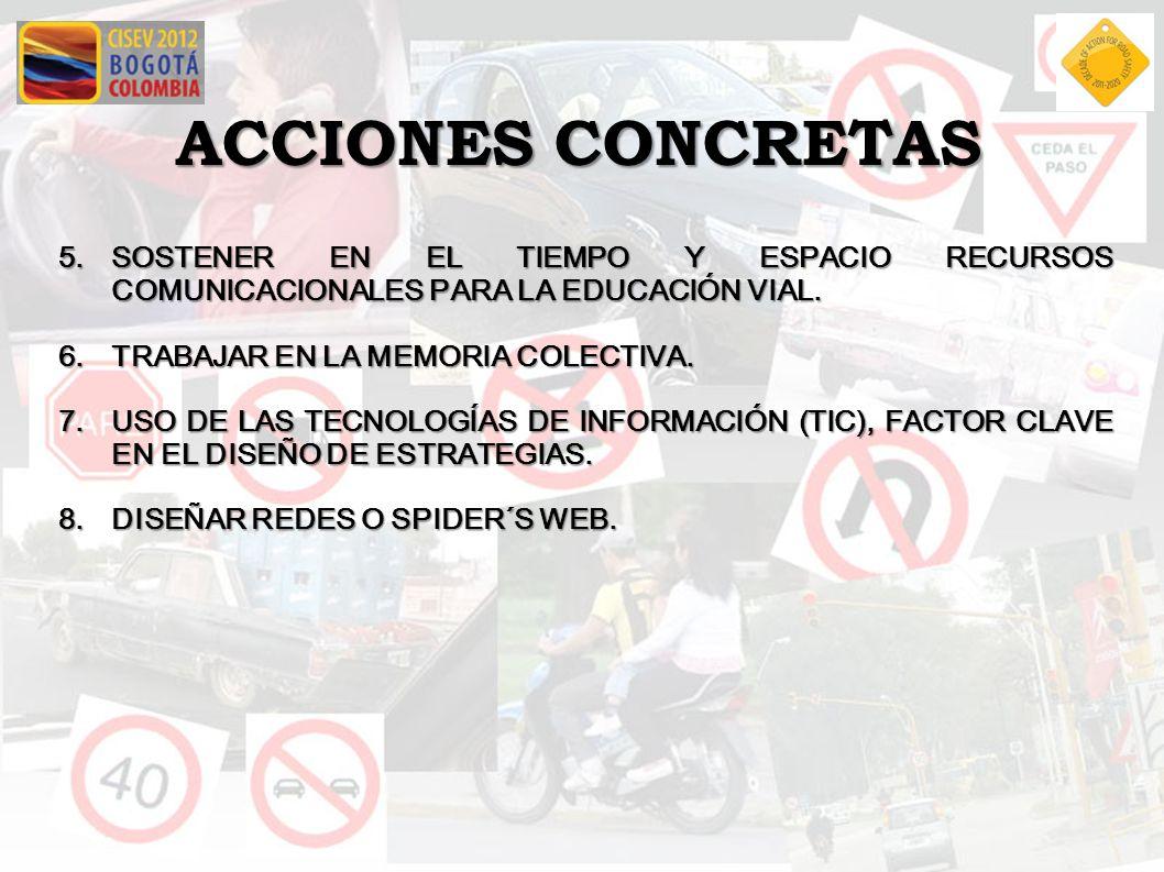 ACCIONES CONCRETAS SOSTENER EN EL TIEMPO Y ESPACIO RECURSOS COMUNICACIONALES PARA LA EDUCACIÓN VIAL.