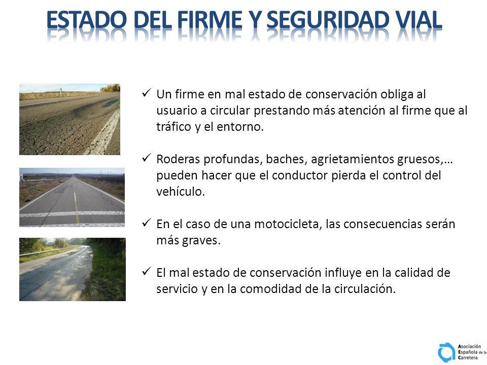Estado del firme y seguridad vial