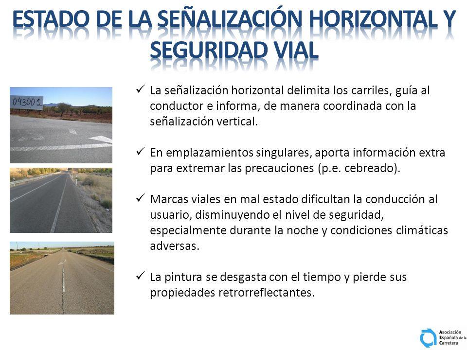 Estado de la señalización horizontal y seguridad vial
