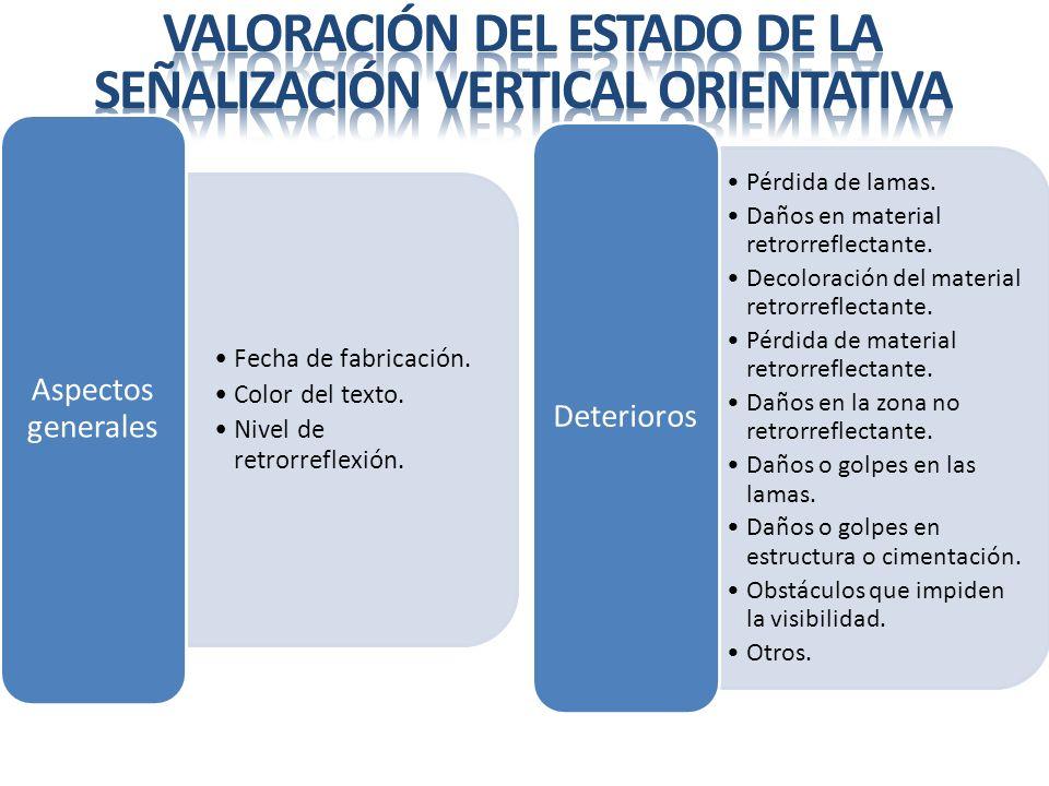 Valoración del estado de la señalización vertical orientativa
