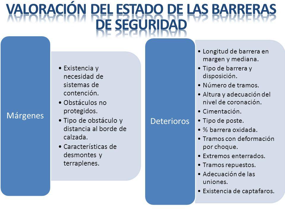 Valoración del estado de las barreras de seguridad