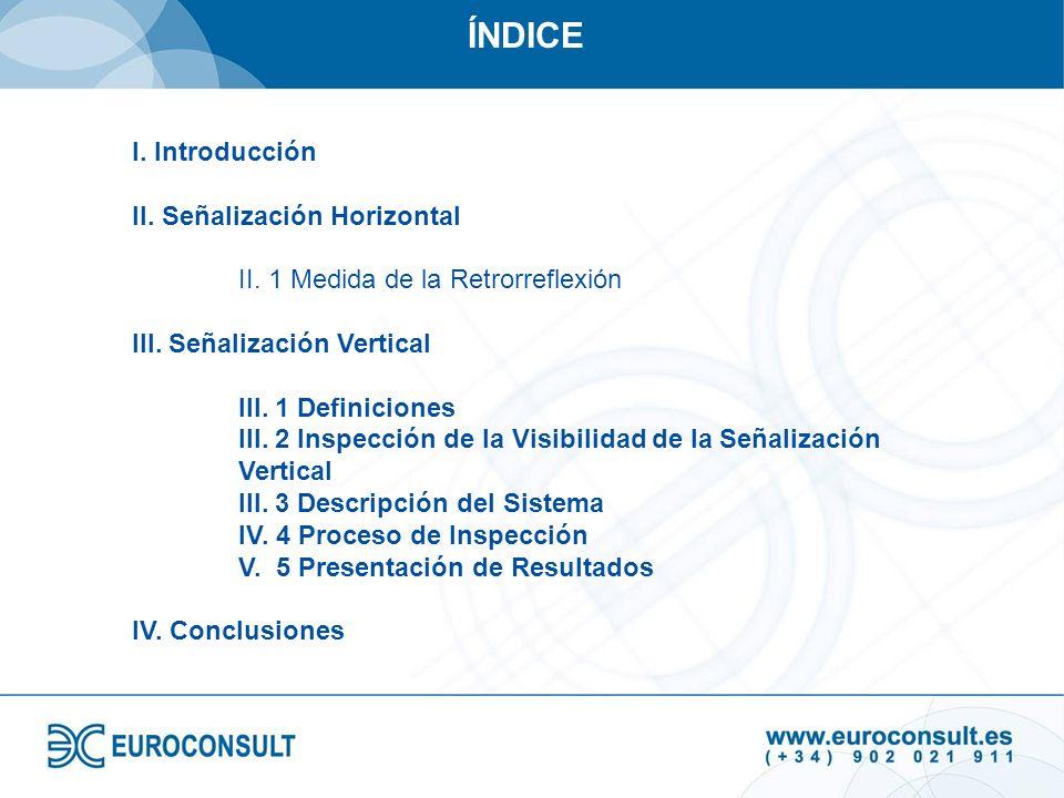 ÍNDICE I. Introducción II. Señalización Horizontal