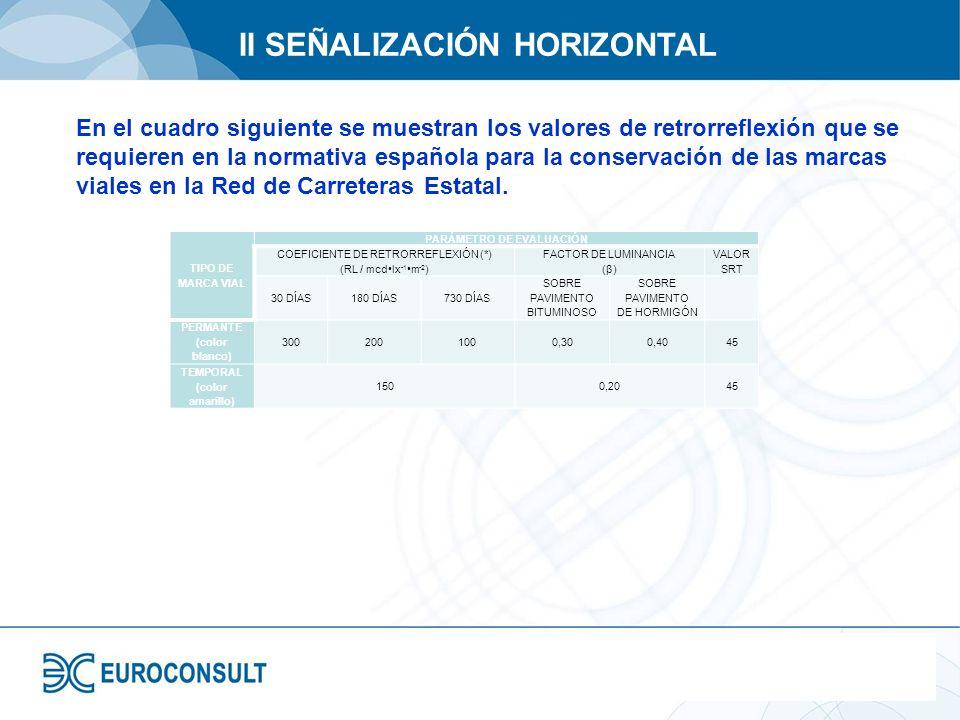 II SEÑALIZACIÓN HORIZONTAL PARÁMETRO DE EVALUACIÓN